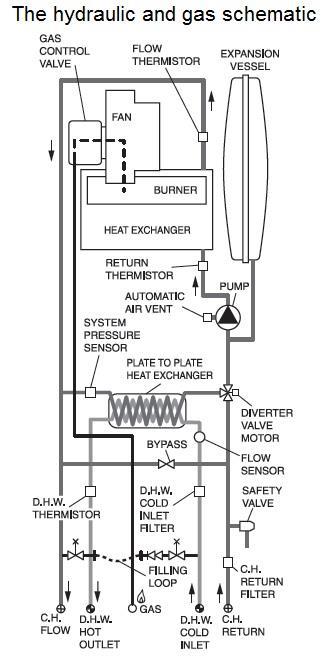 Condensing Boiler: Condensing Boiler Glow Worm