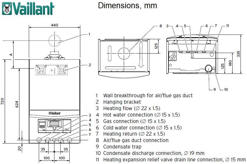 Wiring diagram for vaillant ecotec pro 28 jzgreentown vaillant ecotec plus wiring diagram efcaviation swarovskicordoba Gallery